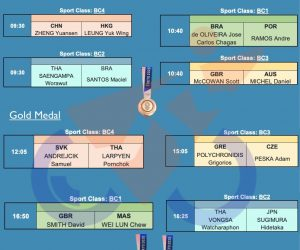 knows more about the Boccia finals in Tokyo 2020. (schedule)