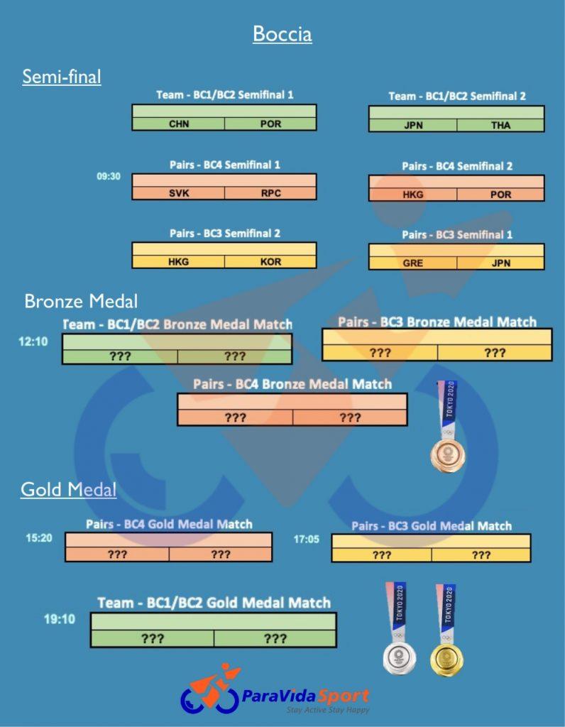 boccia schedule finals