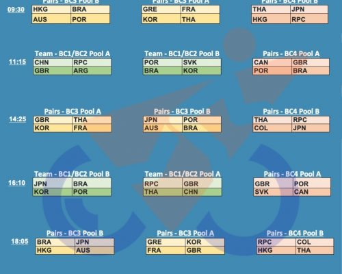 Last chance on Boccia Pair& Teams in Tokyo 2020. (schedule)